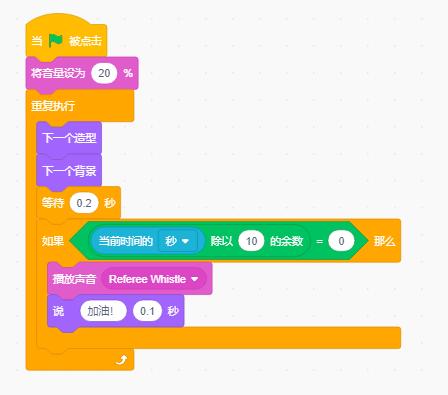 Scratch系列 Scratch编辑器介绍之在线编辑器(二)