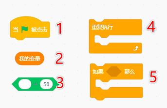 Scratch系列 Scratch入门-动画的积木搭建